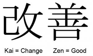 ISO 9001 Kaizen