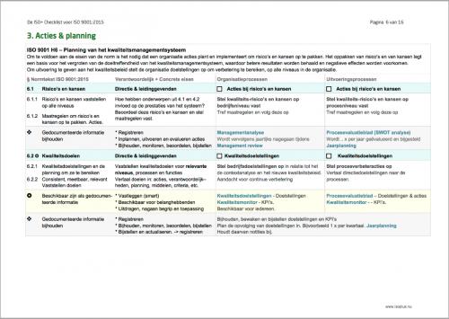 H3 De ISO+ Checklist ISO 9001