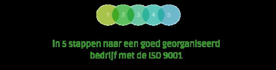 isoplus 5 Stappen naar ISO 9001